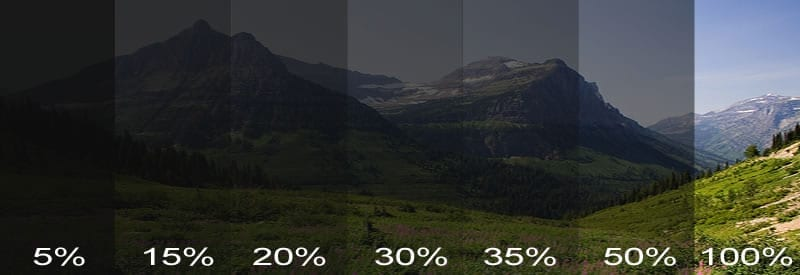 A chart demonstrating degrees of window tinting overlayed on a landscape. The chart shows tinting for 5%, 15%, 20%, 30%, 35%, 50%, and 100%